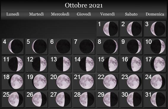 Fasi-lunari-Ottobre-2021