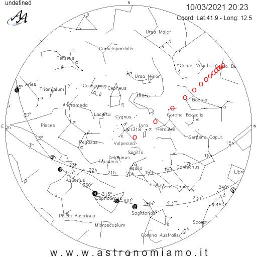 Passaggio-ISS-3-ottobre-2021-81gradi