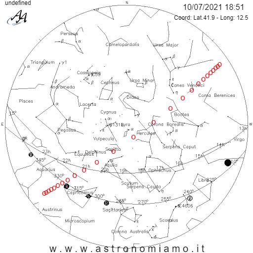 Passaggio-ISS-7-ottobre-2021-88gradi