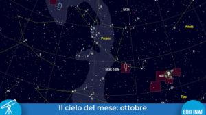 cielodelmese-10-ottobre-2021-evidenza