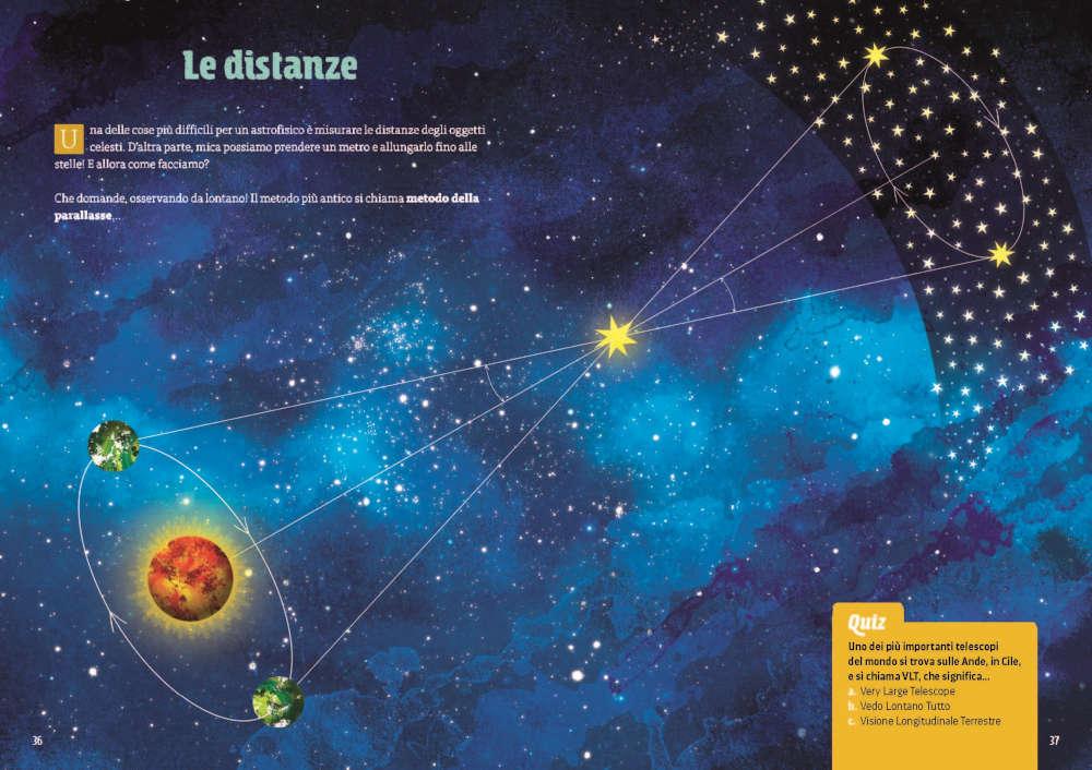 lassu_universo-distanze
